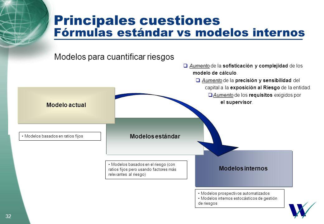 32 Modelos para cuantificar riesgos Modelos internos Modelos estándar Modelo actual Modelos basados en ratios fijos Modelos basados en el riesgo (con
