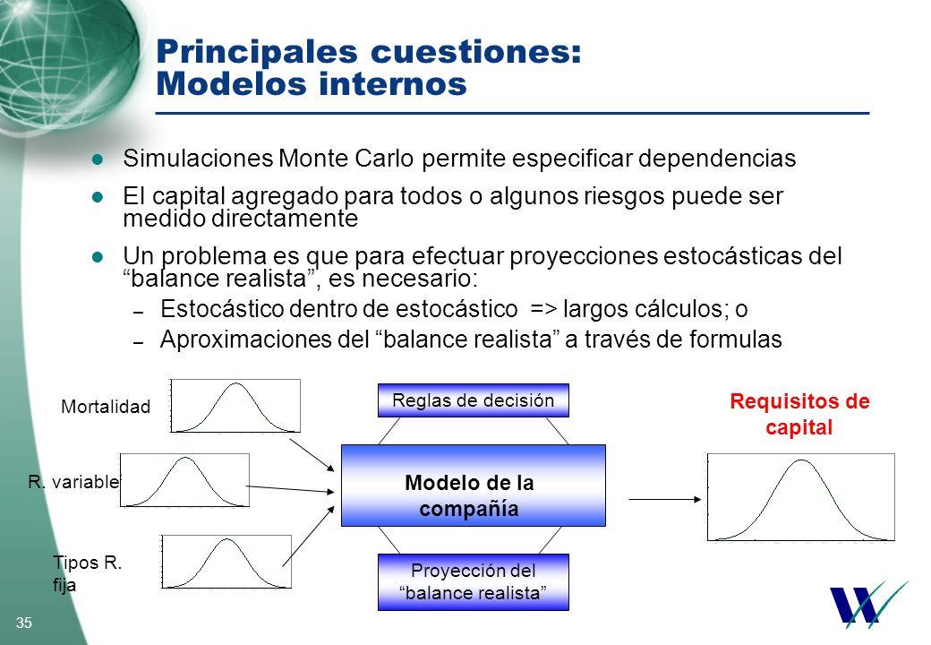 35 Principales cuestiones: Modelos internos Simulaciones Monte Carlo permite especificar dependencias El capital agregado para todos o algunos riesgos