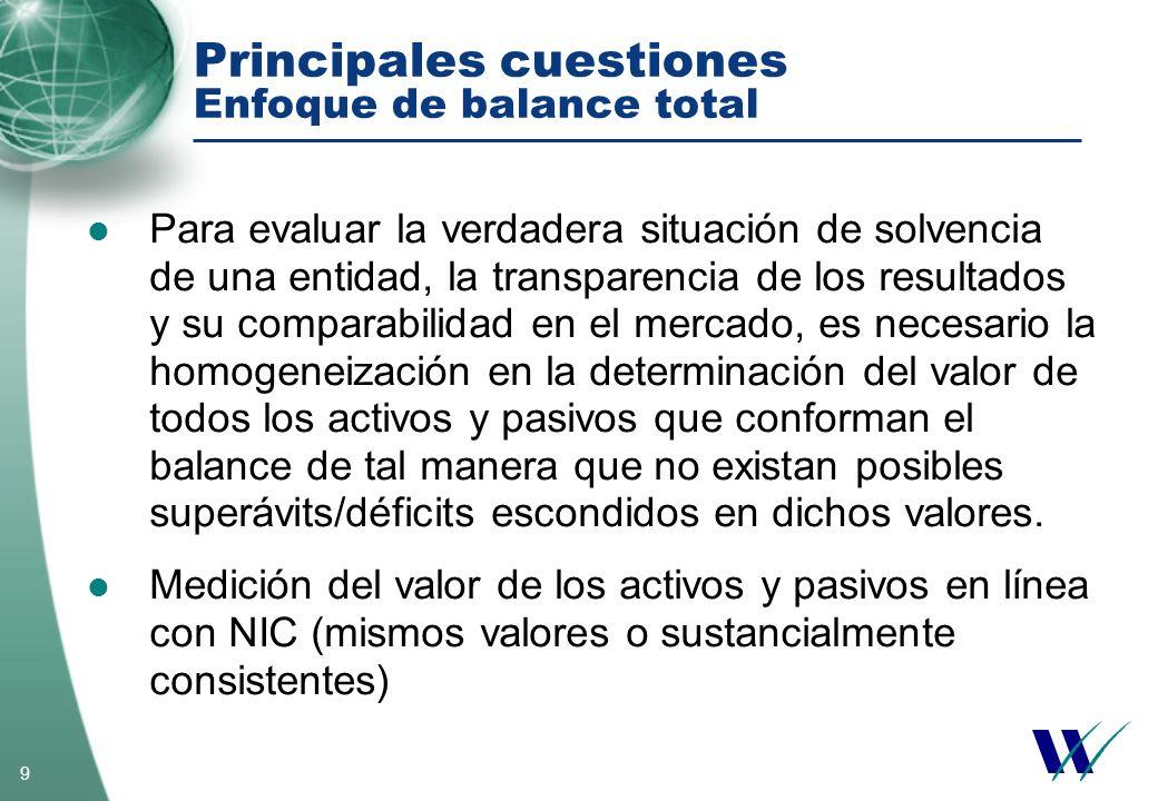 9 Principales cuestiones Enfoque de balance total Para evaluar la verdadera situación de solvencia de una entidad, la transparencia de los resultados