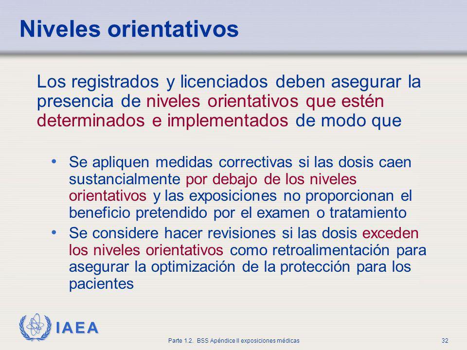 IAEA Parte 1.2. BSS Apéndice II exposiciones médicas32 Niveles orientativos Los registrados y licenciados deben asegurar la presencia de niveles orien