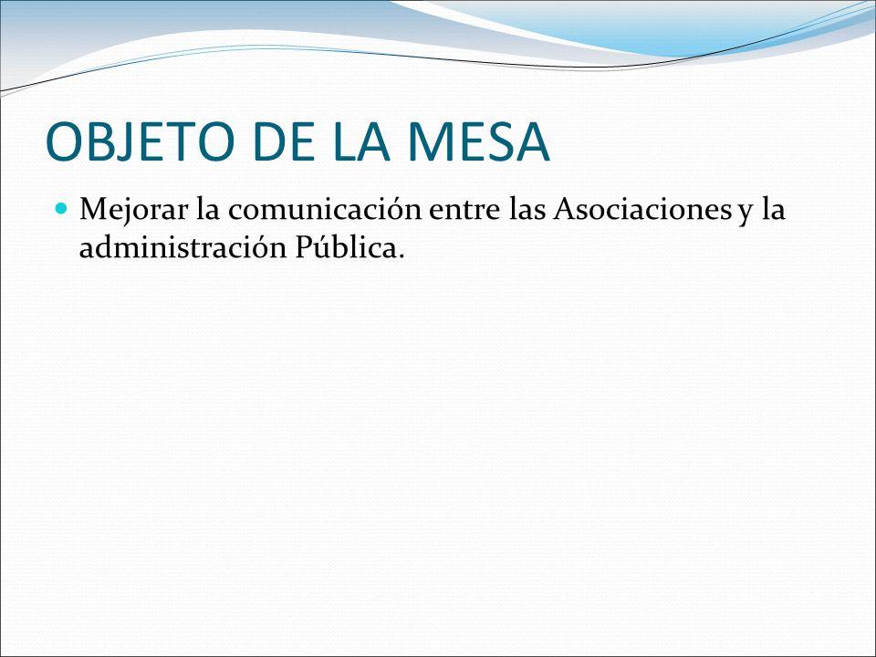 OBJETO DE LA MESA Mejorar la comunicación entre las Asociaciones y la administración Pública.