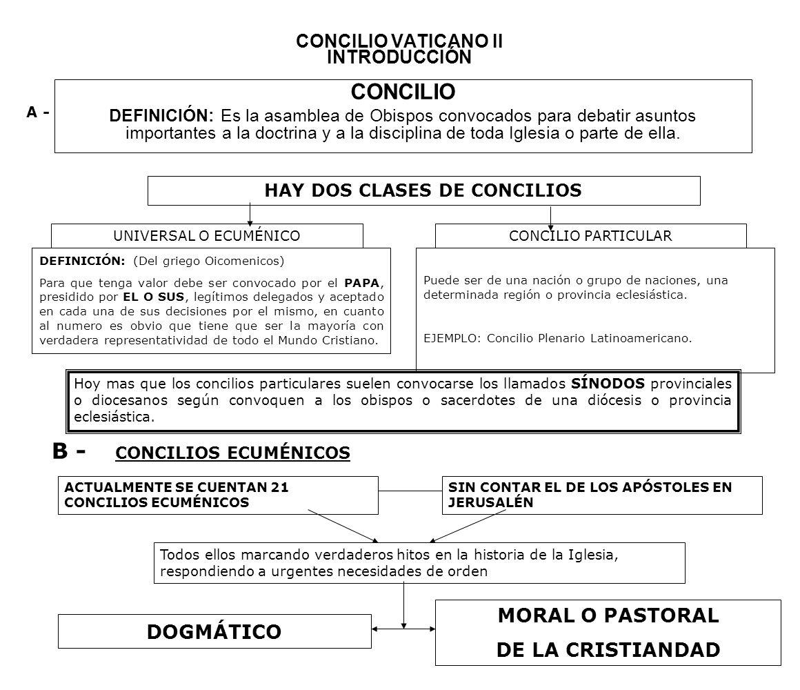CONCILIO VATICANO II INTRODUCCIÓN CONCILIO DEFINICIÓN: Es la asamblea de Obispos convocados para debatir asuntos importantes a la doctrina y a la disc