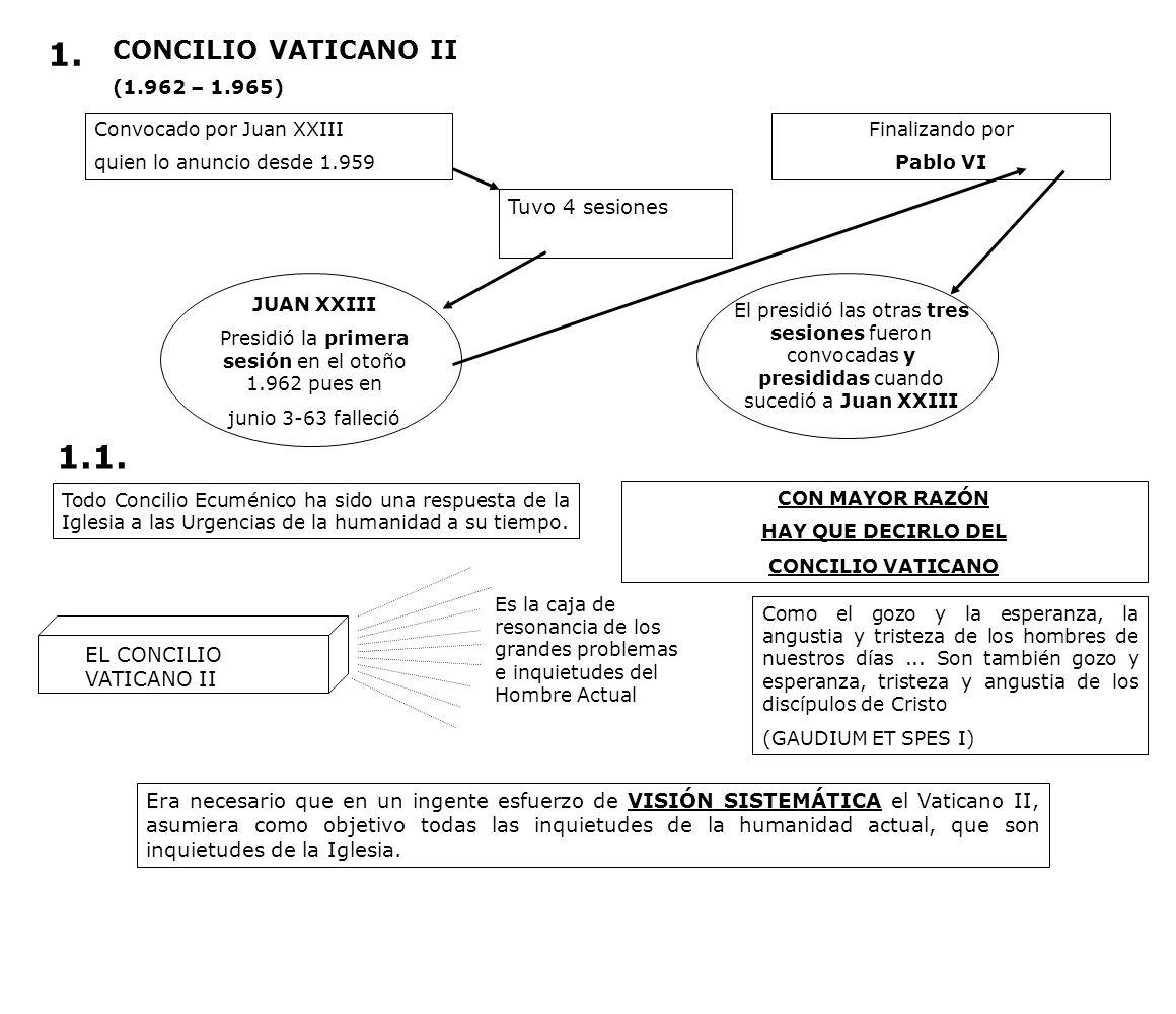 1. CONCILIO VATICANO II (1.962 – 1.965) Convocado por Juan XXIII quien lo anuncio desde 1.959 Finalizando por Pablo VI Tuvo 4 sesiones JUAN XXIII Pres