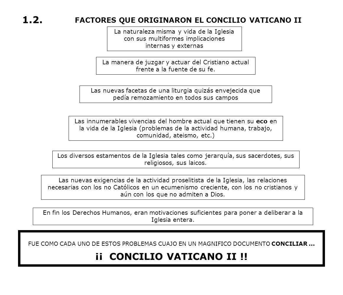 1.2. FACTORES QUE ORIGINARON EL CONCILIO VATICANO II La naturaleza misma y vida de la Iglesia con sus multiformes implicaciones internas y externas La
