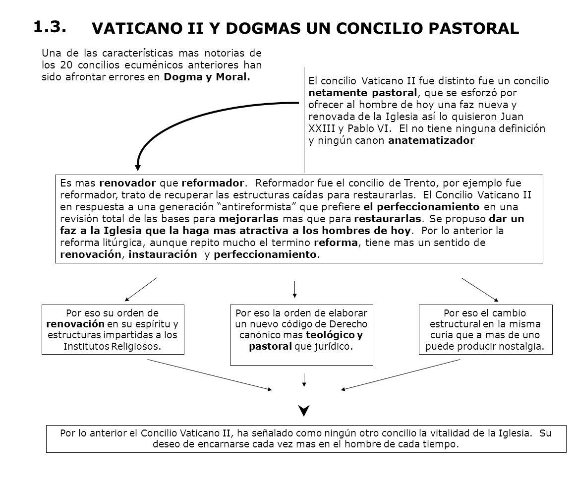1.3. Una de las características mas notorias de los 20 concilios ecuménicos anteriores han sido afrontar errores en Dogma y Moral. El concilio Vatican