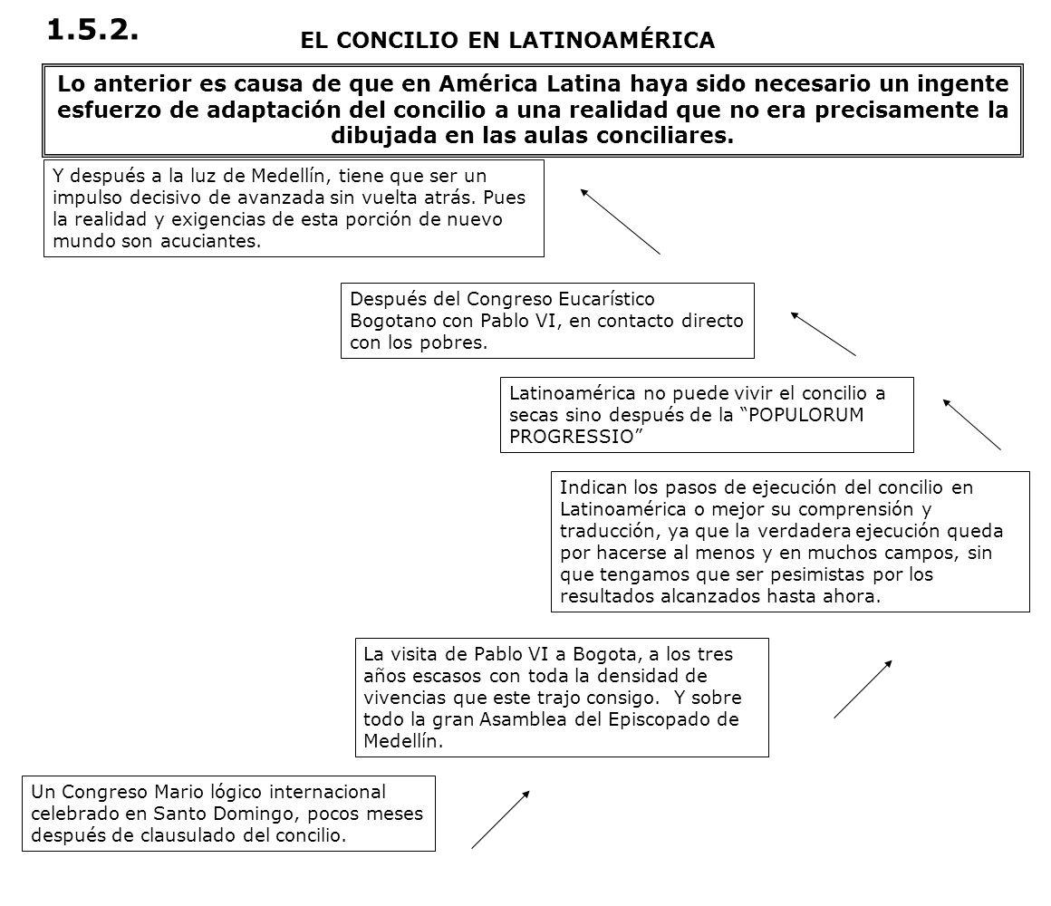 EL CONCILIO EN LATINOAMÉRICA Lo anterior es causa de que en América Latina haya sido necesario un ingente esfuerzo de adaptación del concilio a una re