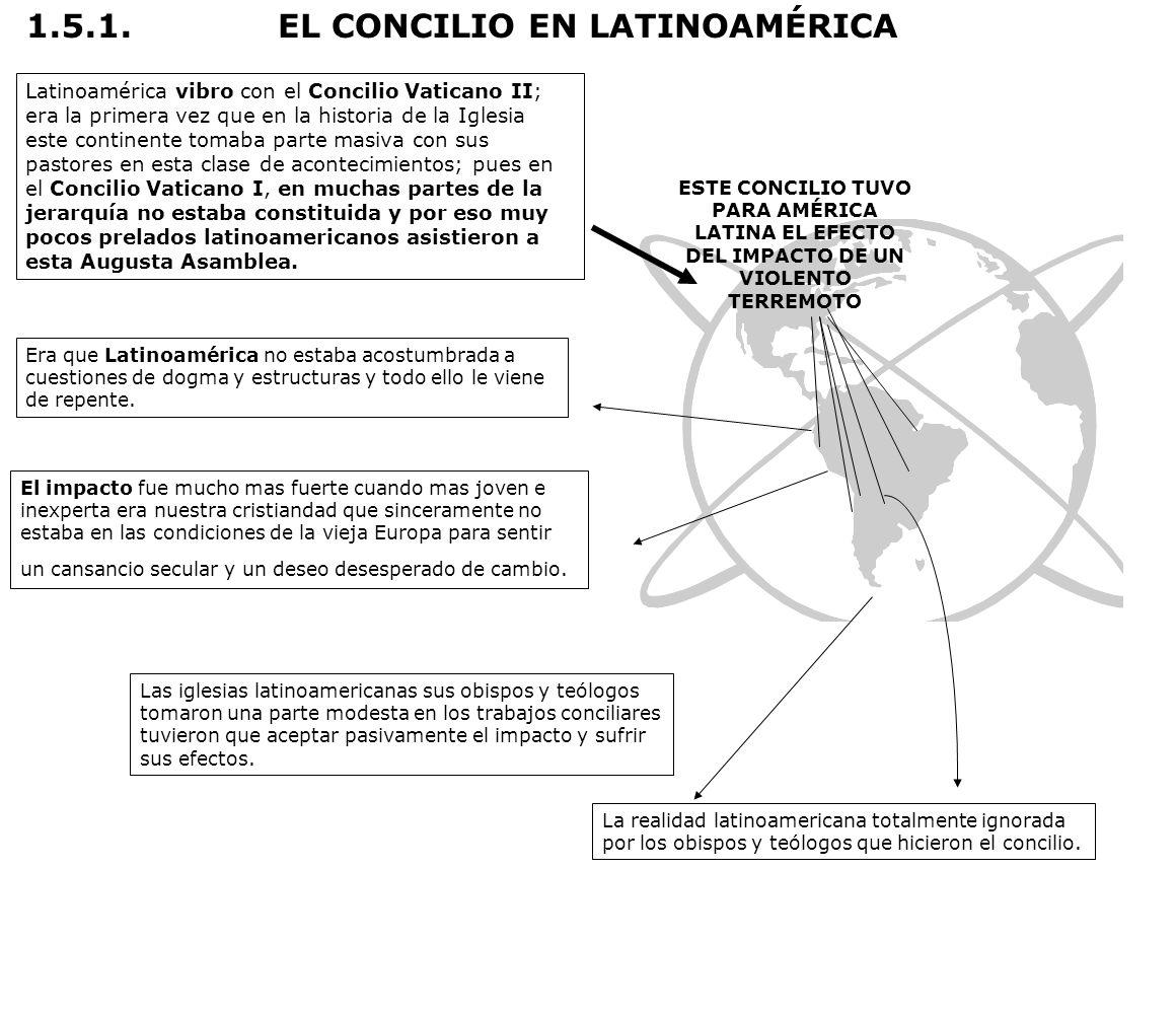 EL CONCILIO EN LATINOAMÉRICA Latinoamérica vibro con el Concilio Vaticano II; era la primera vez que en la historia de la Iglesia este continente toma