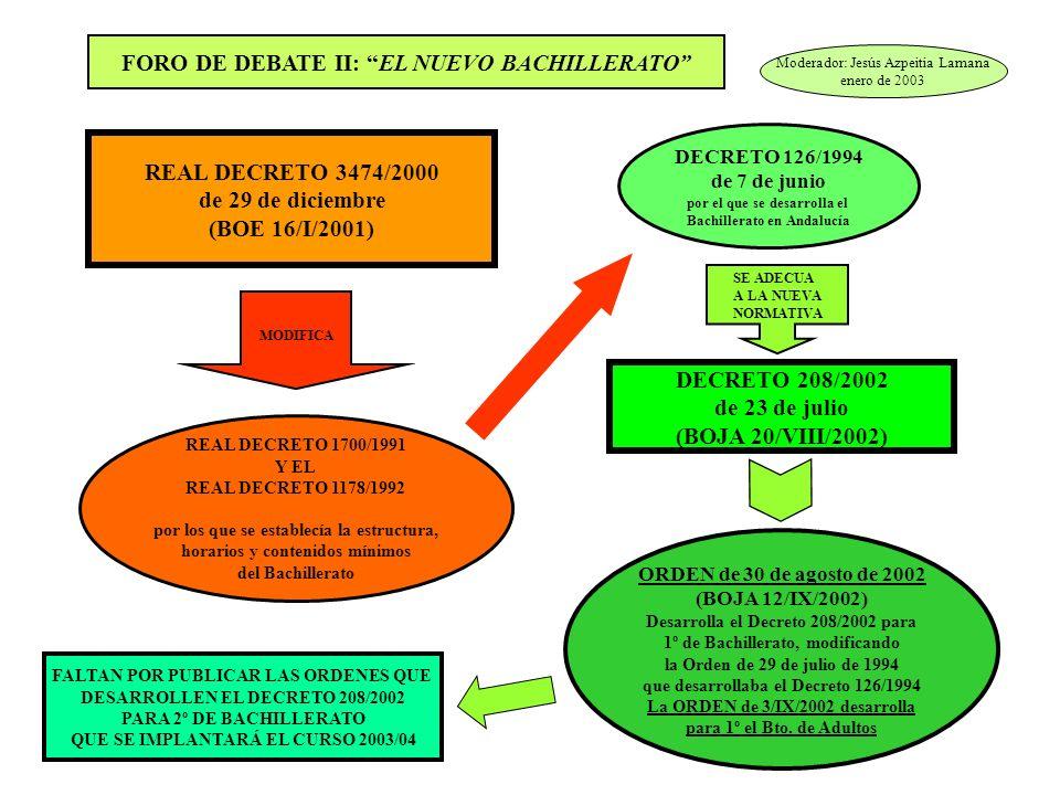 FORO DE DEBATE II: EL NUEVO BACHILLERATO Moderador: Jesús Azpeitia Lamana enero de 2003 REAL DECRETO 3474/2000 de 29 de diciembre (BOE 16/I/2001) MODIFICA REAL DECRETO 1700/1991 Y EL REAL DECRETO 1178/1992 por los que se establecía la estructura, horarios y contenidos mínimos del Bachillerato DECRETO 126/1994 de 7 de junio por el que se desarrolla el Bachillerato en Andalucía SE ADECUA A LA NUEVA NORMATIVA DECRETO 208/2002 de 23 de julio (BOJA 20/VIII/2002) ORDEN de 30 de agosto de 2002 (BOJA 12/IX/2002) Desarrolla el Decreto 208/2002 para 1º de Bachillerato, modificando la Orden de 29 de julio de 1994 que desarrollaba el Decreto 126/1994 La ORDEN de 3/IX/2002 desarrolla para 1º el Bto.