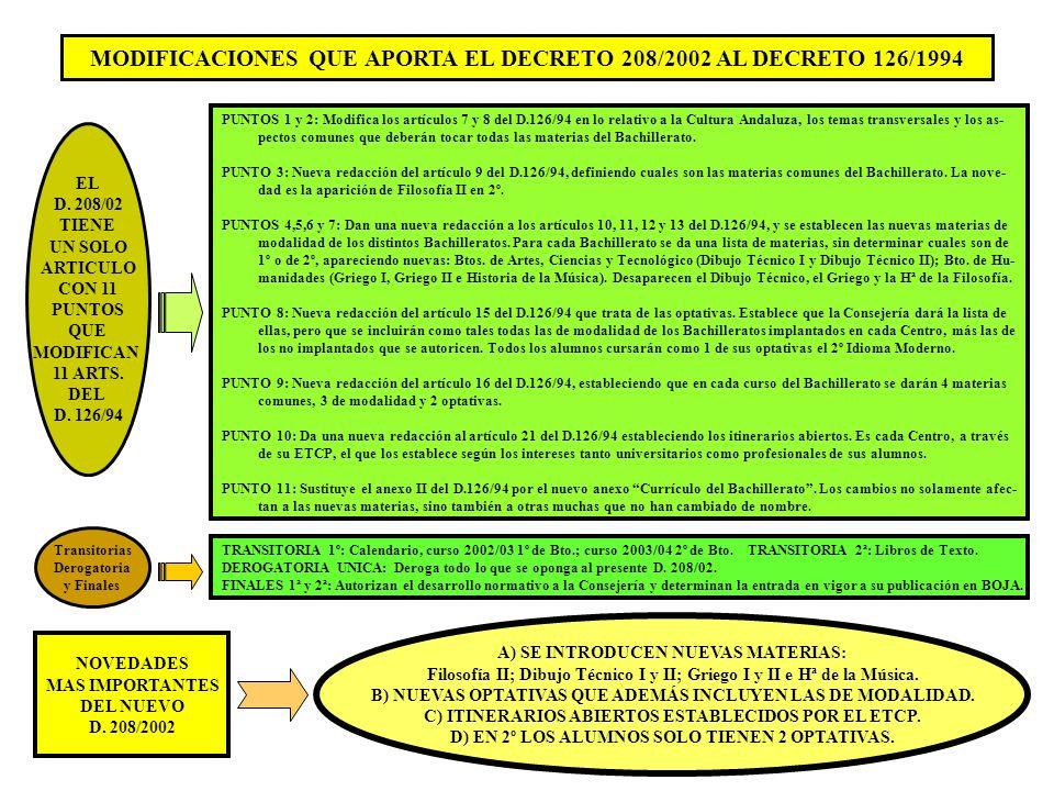 MODIFICACIONES QUE APORTA EL DECRETO 208/2002 AL DECRETO 126/1994 EL D.