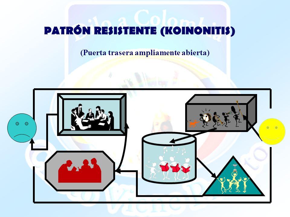 PATRÓN RESISTENTE (KOINONITIS) (Puerta trasera ampliamente abierta)