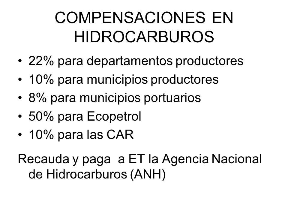 COMPENSACIONES EN HIDROCARBUROS 22% para departamentos productores 10% para municipios productores 8% para municipios portuarios 50% para Ecopetrol 10% para las CAR Recauda y paga a ET la Agencia Nacional de Hidrocarburos (ANH)