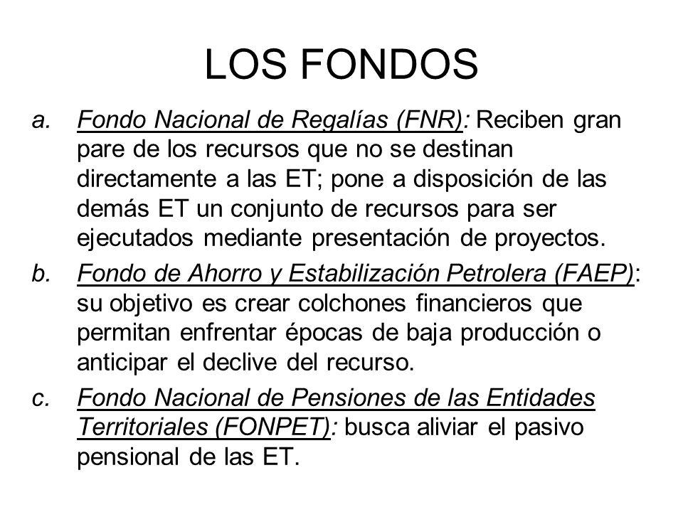 LOS FONDOS a.Fondo Nacional de Regalías (FNR): Reciben gran pare de los recursos que no se destinan directamente a las ET; pone a disposición de las demás ET un conjunto de recursos para ser ejecutados mediante presentación de proyectos.