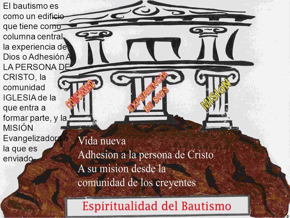 El bautismo es como un edificio que tiene como columna central la experiencia de Dios o Adhesión A LA PERSONA DE CRISTO, la comunidad IGLESIA de la qu