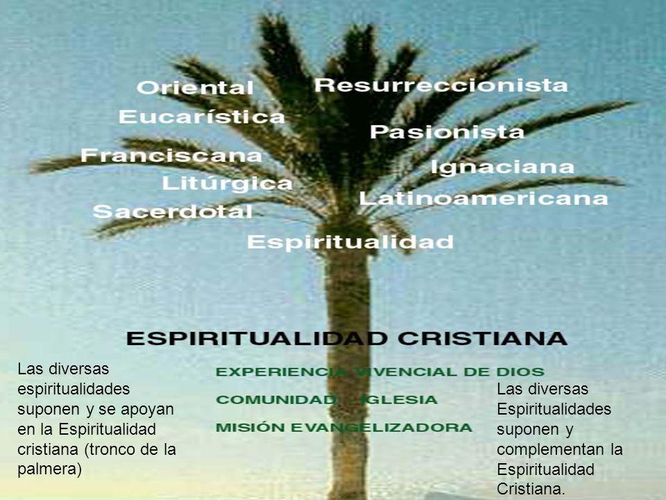 Las diversas espiritualidades suponen y se apoyan en la Espiritualidad cristiana (tronco de la palmera) Las diversas Espiritualidades suponen y comple