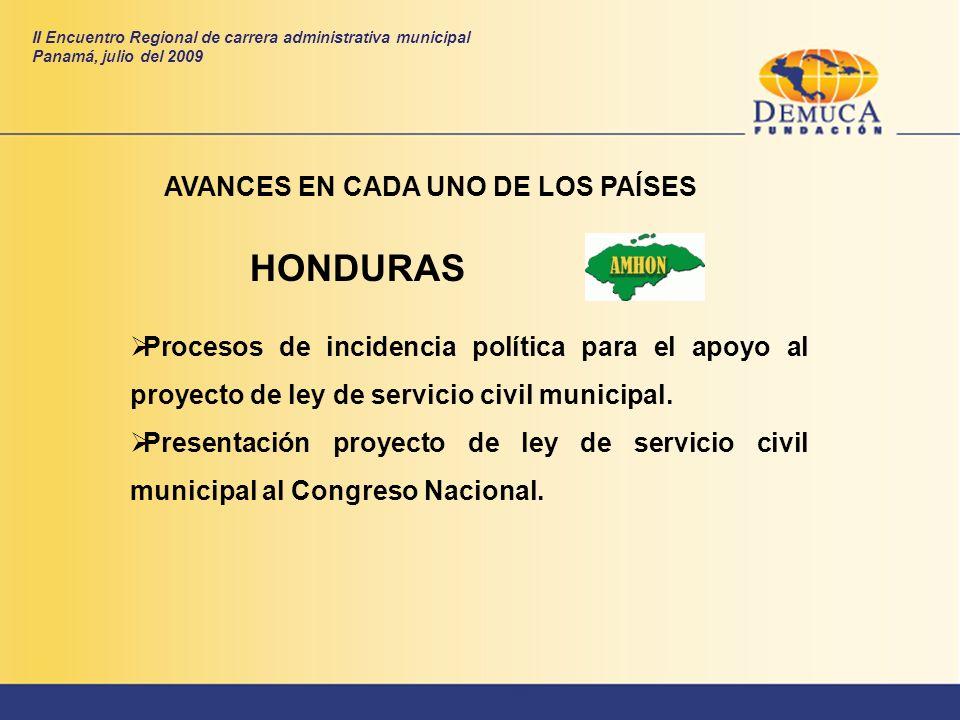 HONDURAS AVANCES EN CADA UNO DE LOS PAÍSES Procesos de incidencia política para el apoyo al proyecto de ley de servicio civil municipal. Presentación