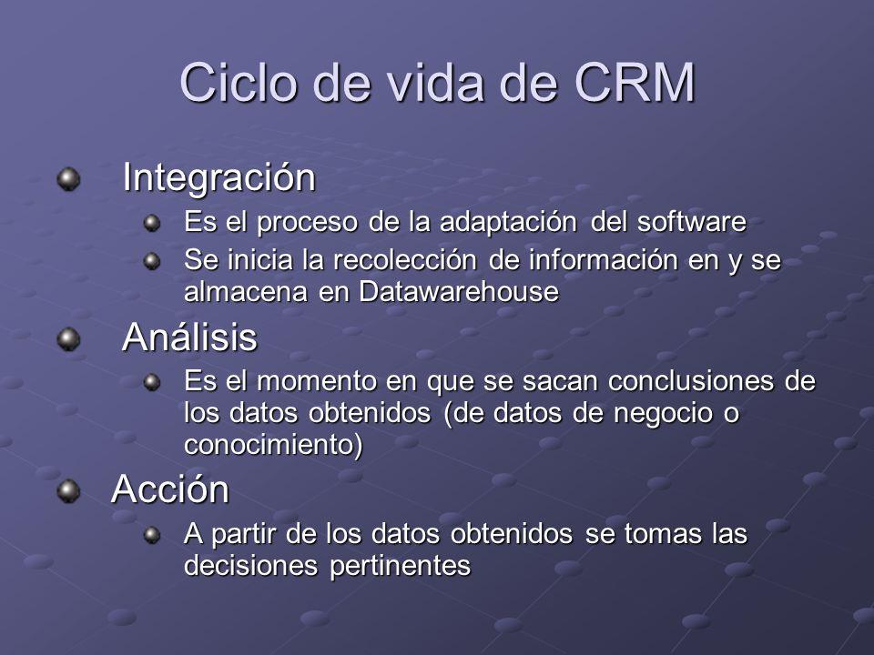 Integración Integración Es el proceso de la adaptación del software Se inicia la recolección de información en y se almacena en Datawarehouse Análisis Análisis Es el momento en que se sacan conclusiones de los datos obtenidos (de datos de negocio o conocimiento) Acción A partir de los datos obtenidos se tomas las decisiones pertinentes