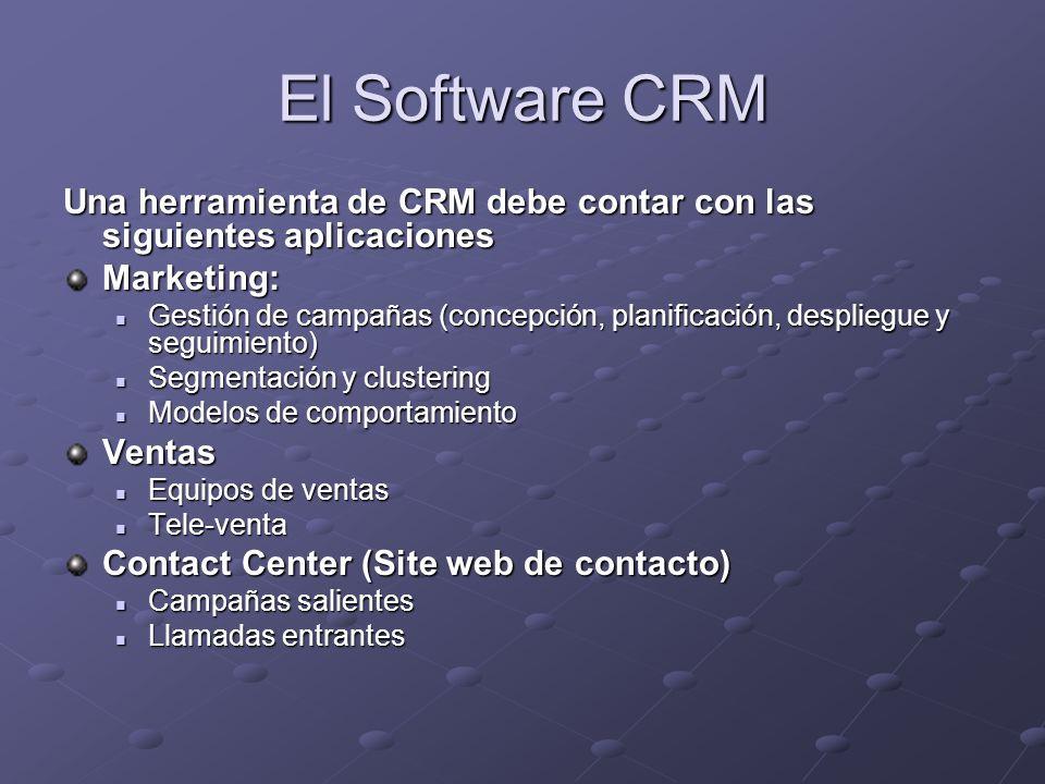 El Software CRM Una herramienta de CRM debe contar con las siguientes aplicaciones Marketing: Gestión de campañas (concepción, planificación, despliegue y seguimiento) Gestión de campañas (concepción, planificación, despliegue y seguimiento) Segmentación y clustering Segmentación y clustering Modelos de comportamiento Modelos de comportamientoVentas Equipos de ventas Equipos de ventas Tele-venta Tele-venta Contact Center (Site web de contacto) Campañas salientes Campañas salientes Llamadas entrantes Llamadas entrantes