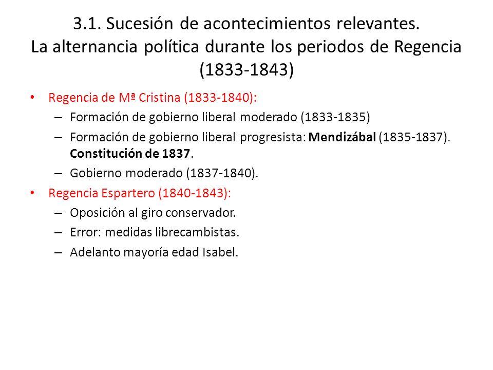 3.1. Sucesión de acontecimientos relevantes. La alternancia política durante los periodos de Regencia (1833-1843) Regencia de Mª Cristina (1833-1840):