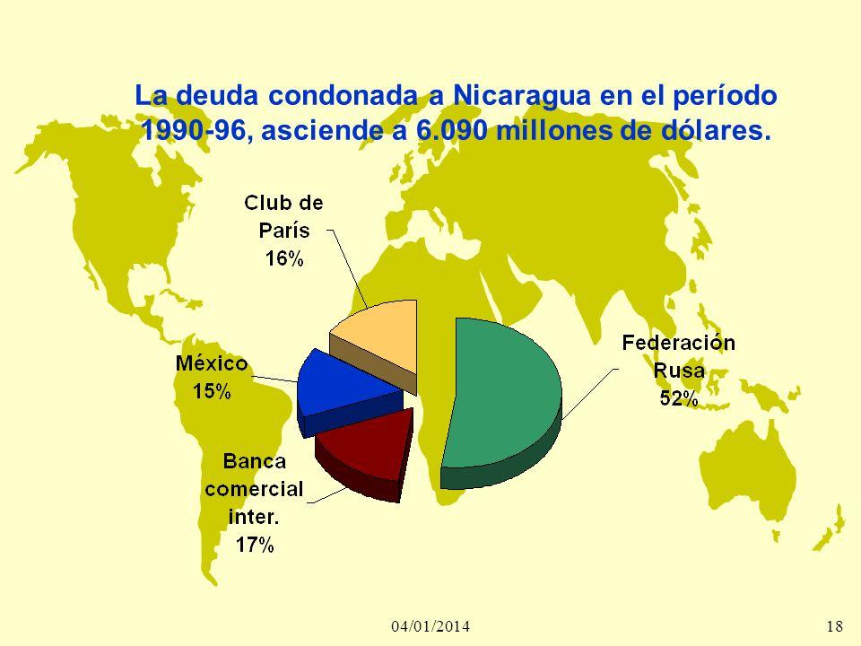 04/01/201418 La deuda condonada a Nicaragua en el período 1990-96, asciende a 6.090 millones de dólares.