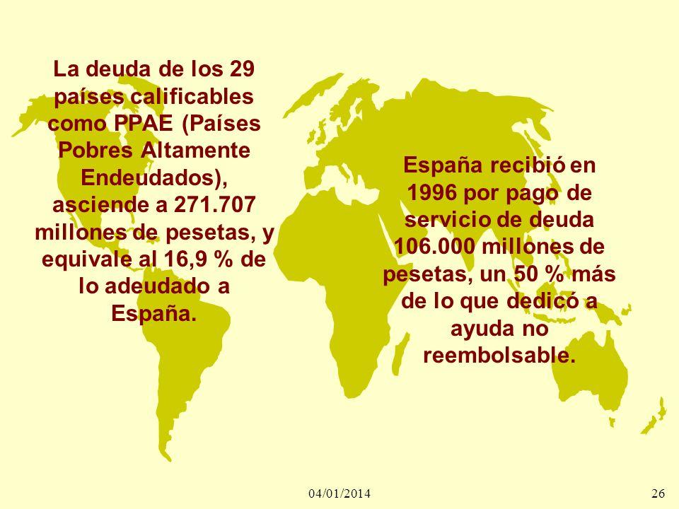 04/01/201426 La deuda de los 29 países calificables como PPAE (Países Pobres Altamente Endeudados), asciende a 271.707 millones de pesetas, y equivale