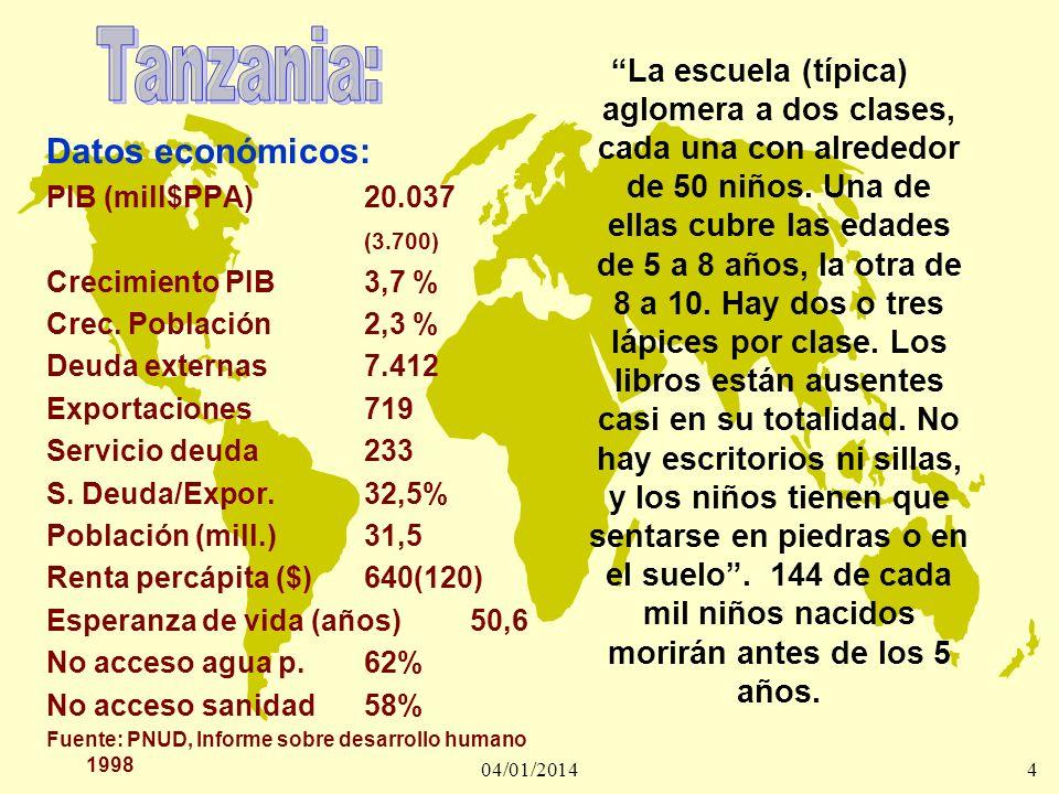 04/01/20144 Datos económicos: PIB (mill$PPA)20.037 (3.700) Crecimiento PIB3,7 % Crec. Población2,3 % Deuda externas7.412 Exportaciones719 Servicio deu