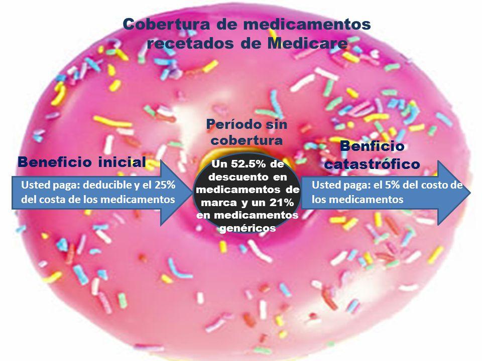 Cobertura de medicamentos recetados de Medicare Un 52.5% de descuento en medicamentos de marca y un 21% en medicamentos genéricos Beneficio inicial Benficio catastrófico Usted paga: deducible y el 25% del costa de los medicamentos Usted paga: el 5% del costo de los medicamentos Período sin cobertura