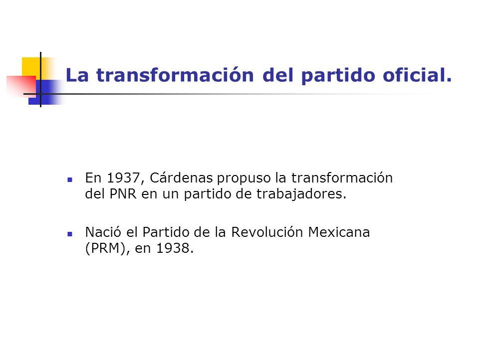 La transformación del partido oficial. En 1937, Cárdenas propuso la transformación del PNR en un partido de trabajadores. Nació el Partido de la Revol