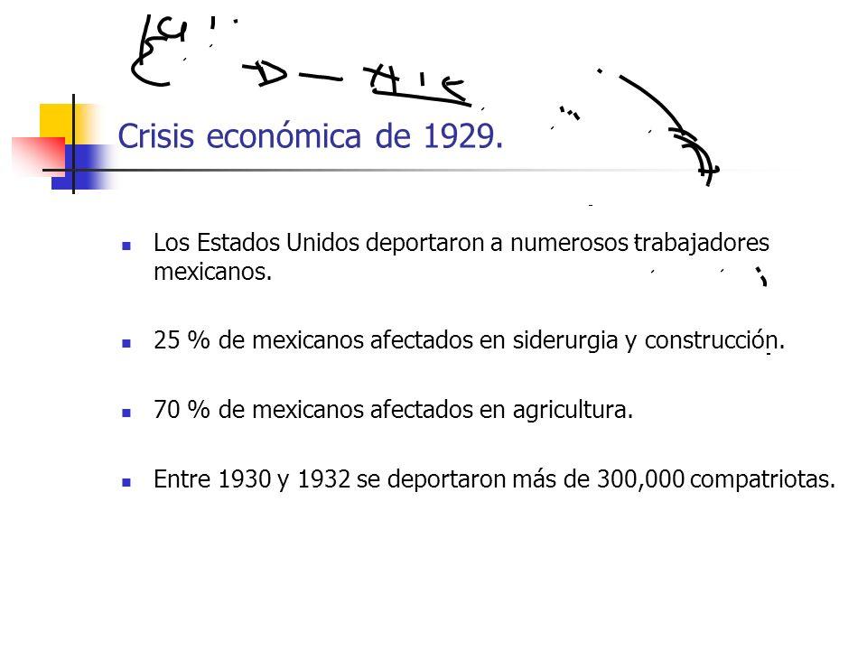 Crisis económica de 1929. Los Estados Unidos deportaron a numerosos trabajadores mexicanos. 25 % de mexicanos afectados en siderurgia y construcción.