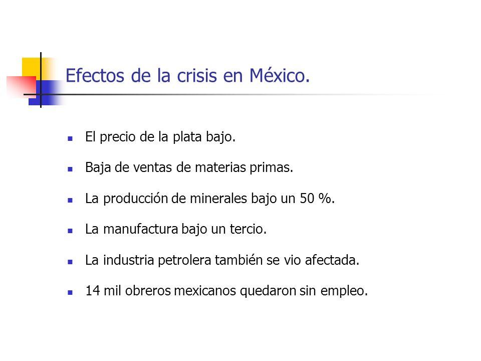 Efectos de la crisis en México. El precio de la plata bajo. Baja de ventas de materias primas. La producción de minerales bajo un 50 %. La manufactura