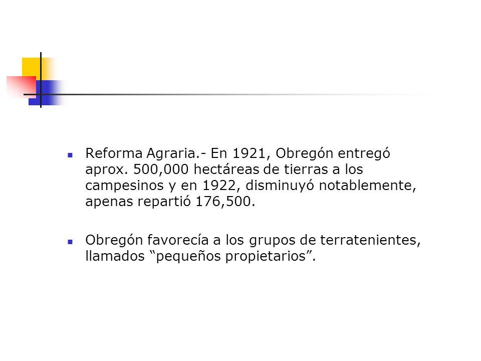 Reforma Agraria.- En 1921, Obregón entregó aprox. 500,000 hectáreas de tierras a los campesinos y en 1922, disminuyó notablemente, apenas repartió 176