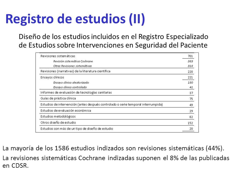 Diseño de los estudios incluidos en el Registro Especializado de Estudios sobre Intervenciones en Seguridad del Paciente Registro de estudios (II) La
