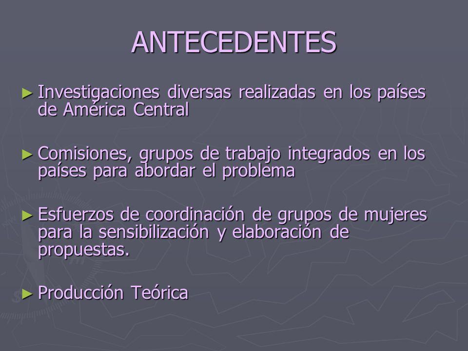 ANTECEDENTES Investigaciones diversas realizadas en los países de América Central Investigaciones diversas realizadas en los países de América Central