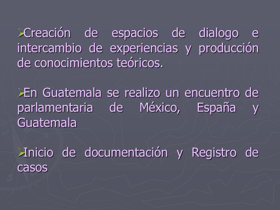 Creación de espacios de dialogo e intercambio de experiencias y producción de conocimientos teóricos.