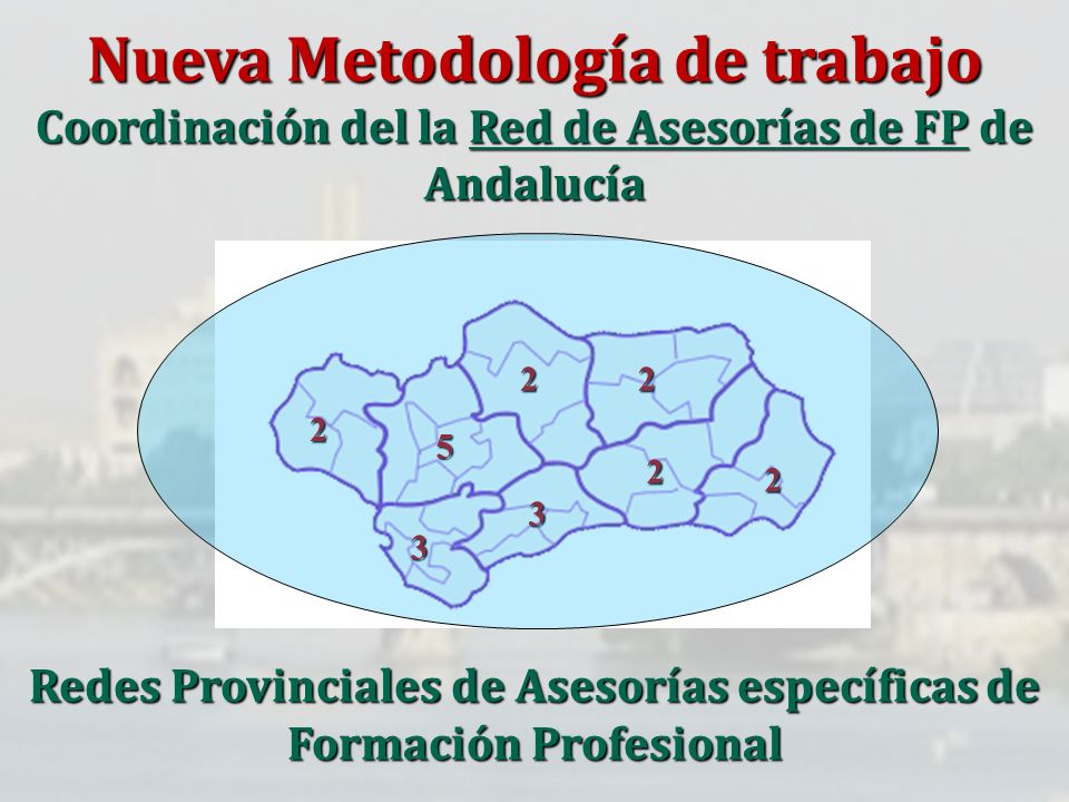 Nueva Metodología de trabajo Coordinación del la Red de Asesorías de FP de Andalucía Redes Provinciales de Asesorías específicas de Formación Profesio