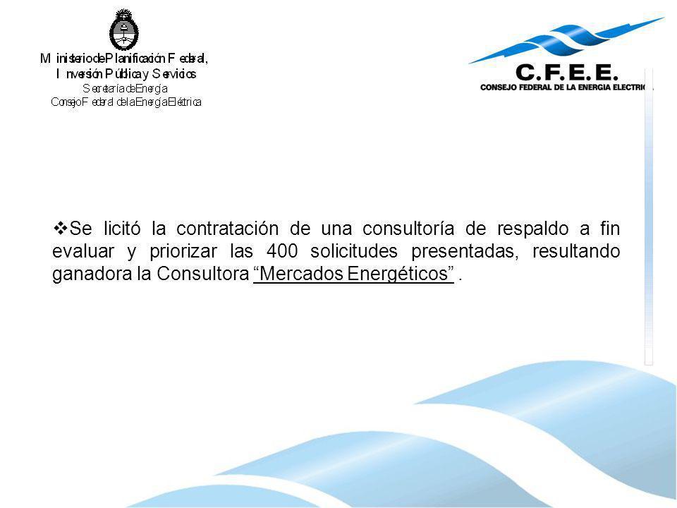 Se licitó la contratación de una consultoría de respaldo a fin evaluar y priorizar las 400 solicitudes presentadas, resultando ganadora la Consultora