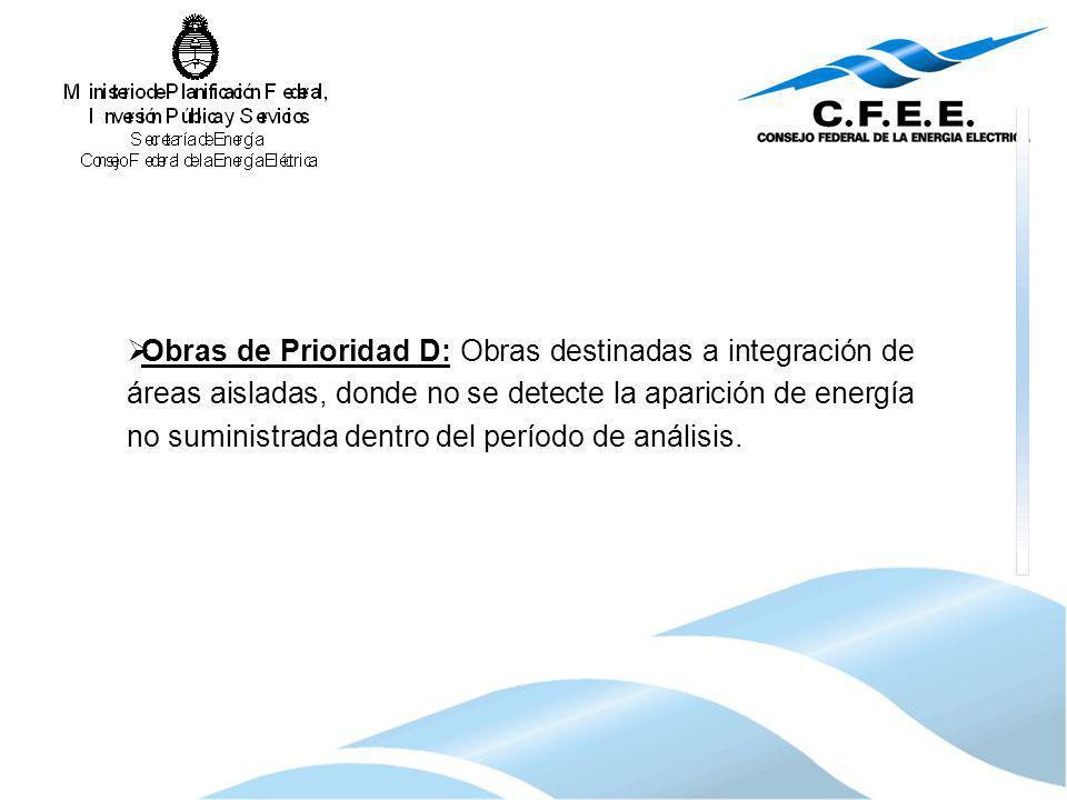 Obras de Prioridad D: Obras destinadas a integración de áreas aisladas, donde no se detecte la aparición de energía no suministrada dentro del período