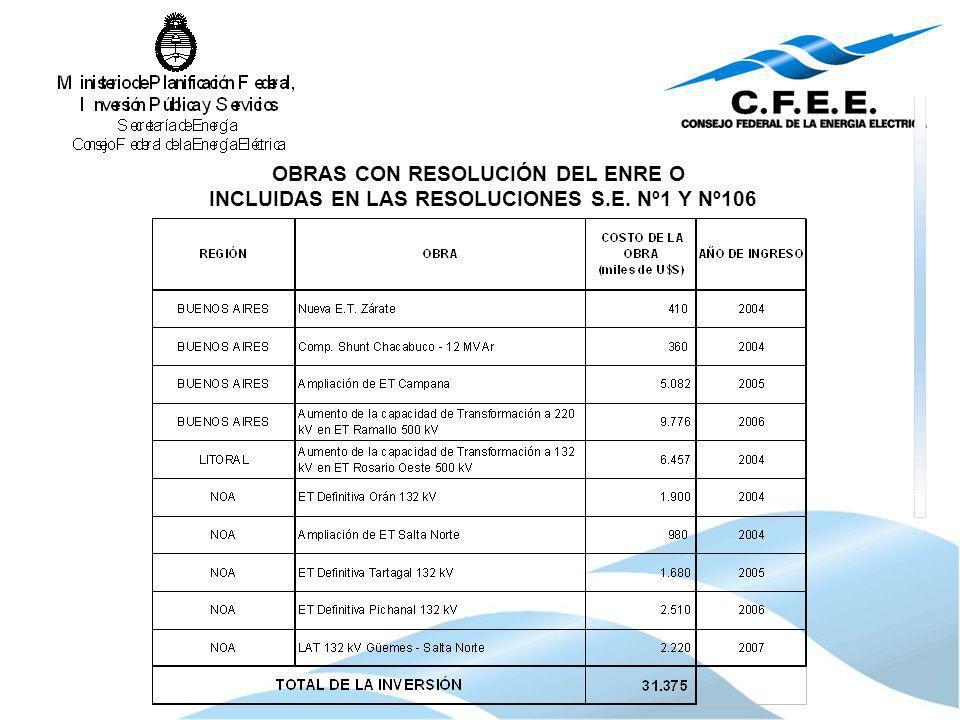 OBRAS CON RESOLUCIÓN DEL ENRE O INCLUIDAS EN LAS RESOLUCIONES S.E. Nº1 Y Nº106