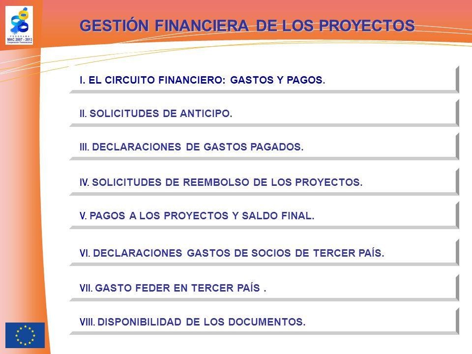 GESTIÓN FINANCIERA DE LOS PROYECTOS V.PAGOS A LOS PROYECTOS Y SALDO FINAL.