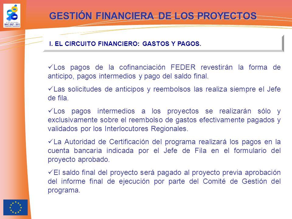 GESTIÓN FINANCIERA DE LOS PROYECTOS I. EL CIRCUITO FINANCIERO: GASTOS Y PAGOS. Los pagos de la cofinanciación FEDER revestirán la forma de anticipo, p