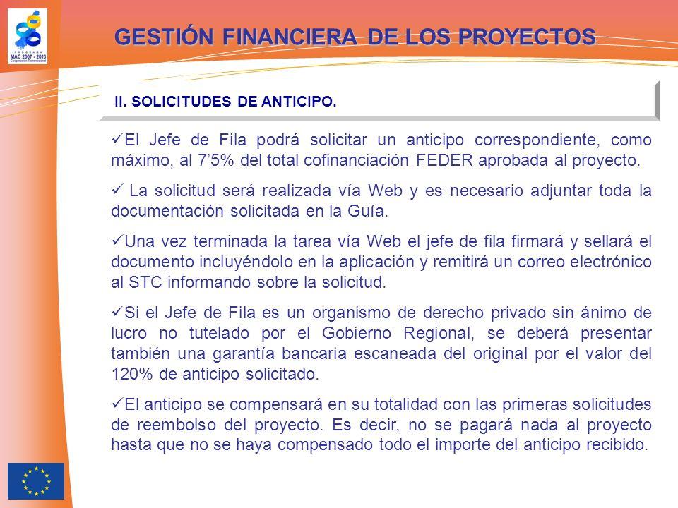 GESTIÓN FINANCIERA DE LOS PROYECTOS VIII.DISPONIBILIDAD DE LOS DOCUMENTOS.
