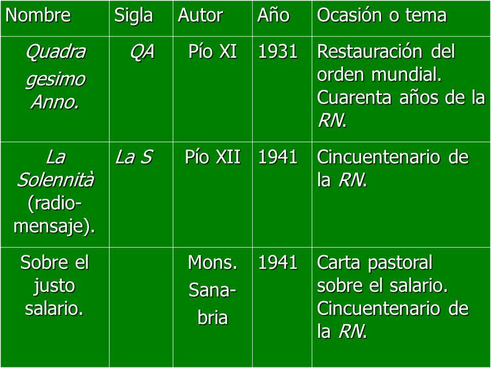 NombreSiglaAutorAño Ocasión o tema Quadra gesimo Anno. QA Pío XI 1931 Restauración del orden mundial. Cuarenta años de la RN. La Solennità (radio- men