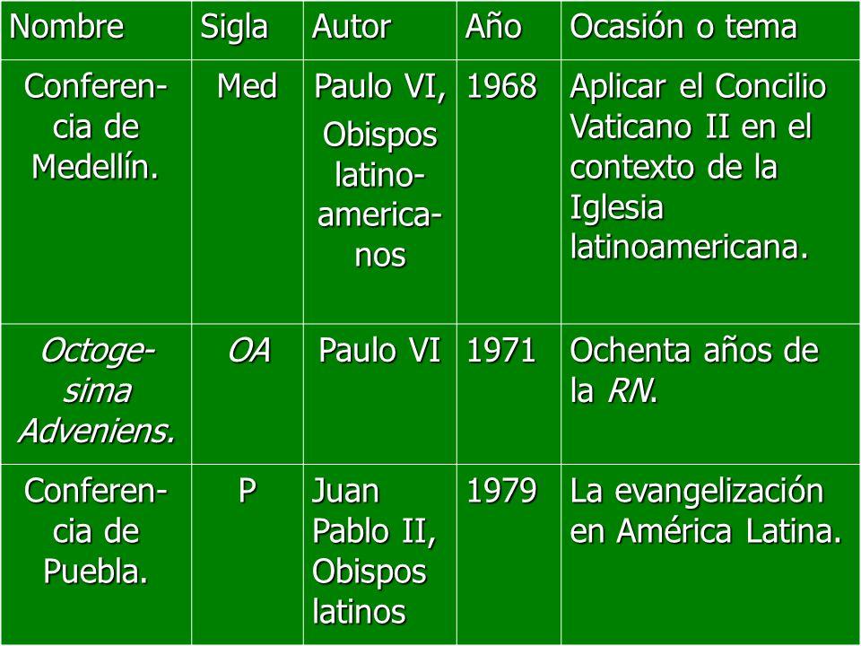 NombreSiglaAutorAño Ocasión o tema Conferen- cia de Medellín. Med Paulo VI, Obispos latino- america- nos 1968 Aplicar el Concilio Vaticano II en el co