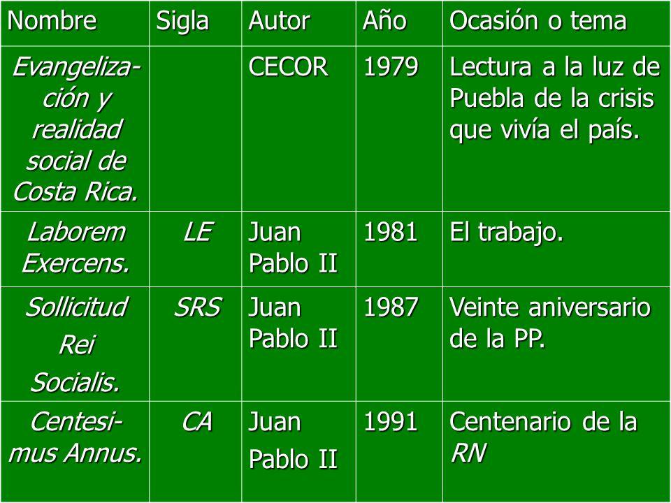 NombreSiglaAutorAño Ocasión o tema Evangeliza- ción y realidad social de Costa Rica. CECOR1979 Lectura a la luz de Puebla de la crisis que vivía el pa