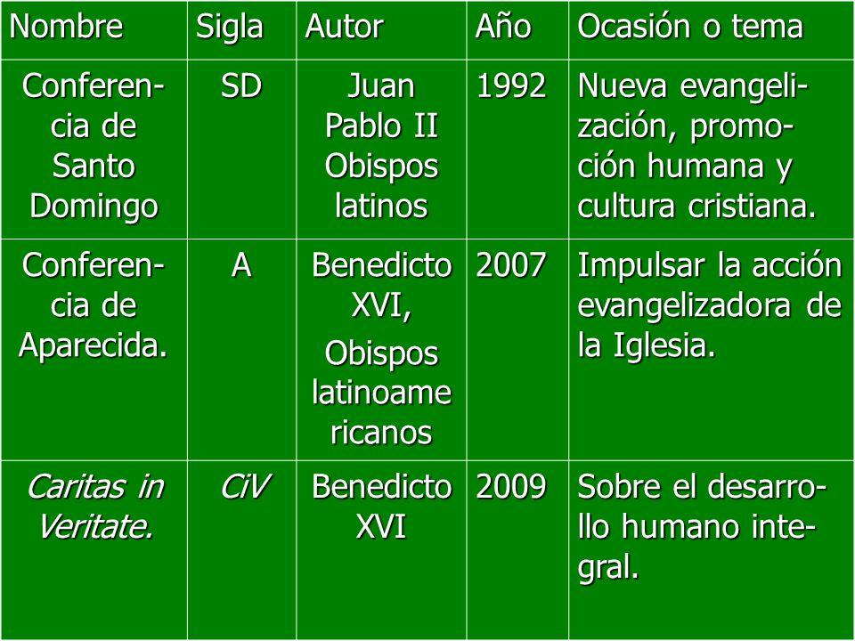 NombreSiglaAutorAño Ocasión o tema Conferen- cia de Santo Domingo SD Juan Pablo II Obispos latinos 1992 Nueva evangeli- zación, promo- ción humana y c