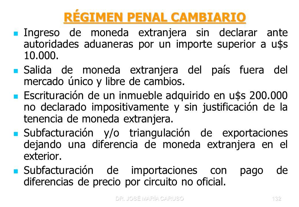 DR. JOSÉ MARÍA CARUSO132 RÉGIMEN PENAL CAMBIARIO RÉGIMEN PENAL CAMBIARIO Ingreso de moneda extranjera sin declarar ante autoridades aduaneras por un i