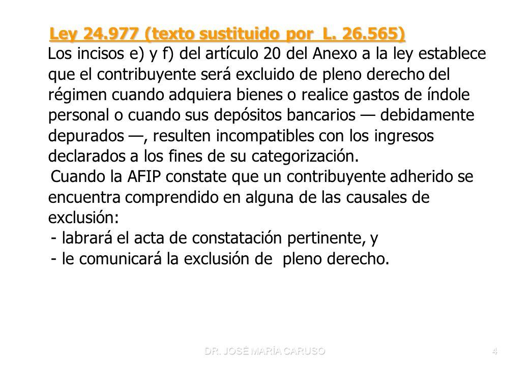 DR. JOSÉ MARÍA CARUSO4 Ley 24.977 (texto sustituido por L. 26.565) Ley 24.977 (texto sustituido por L. 26.565) Los incisos e) y f) del artículo 20 del