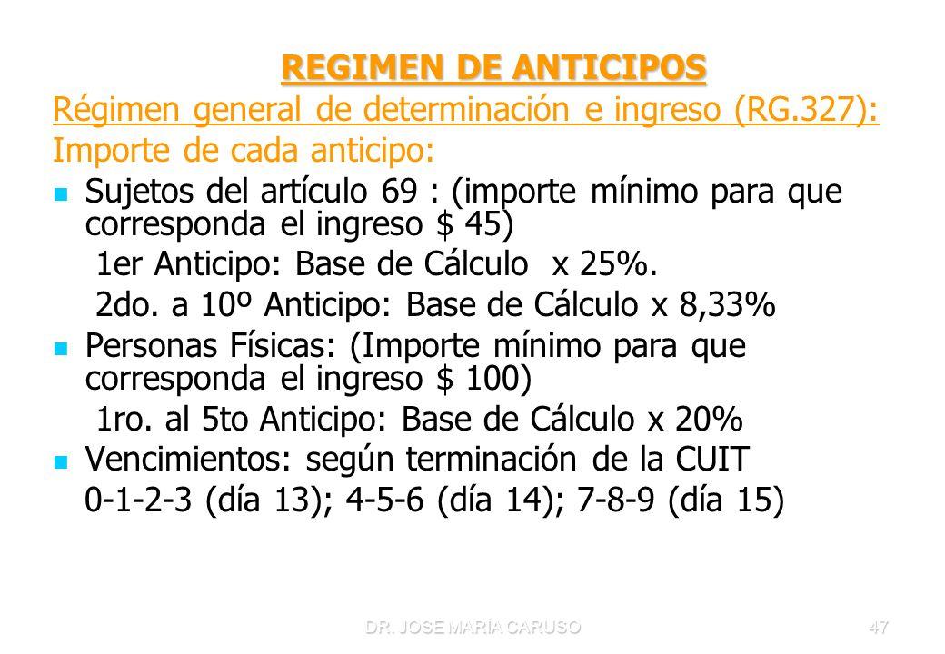 DR. JOSÉ MARÍA CARUSO47 REGIMEN DE ANTICIPOS REGIMEN DE ANTICIPOS Régimen general de determinación e ingreso (RG.327): Importe de cada anticipo: Sujet