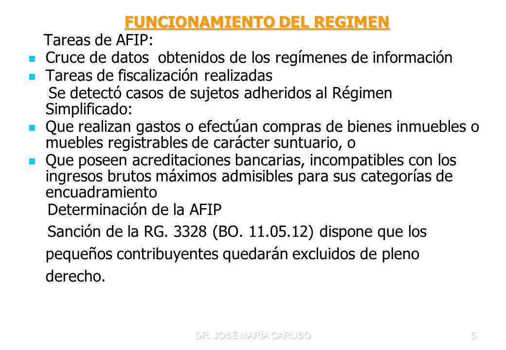 DR. JOSÉ MARÍA CARUSO5 FUNCIONAMIENTO DEL REGIMEN FUNCIONAMIENTO DEL REGIMEN Tareas de AFIP: Cruce de datos obtenidos de los regímenes de información