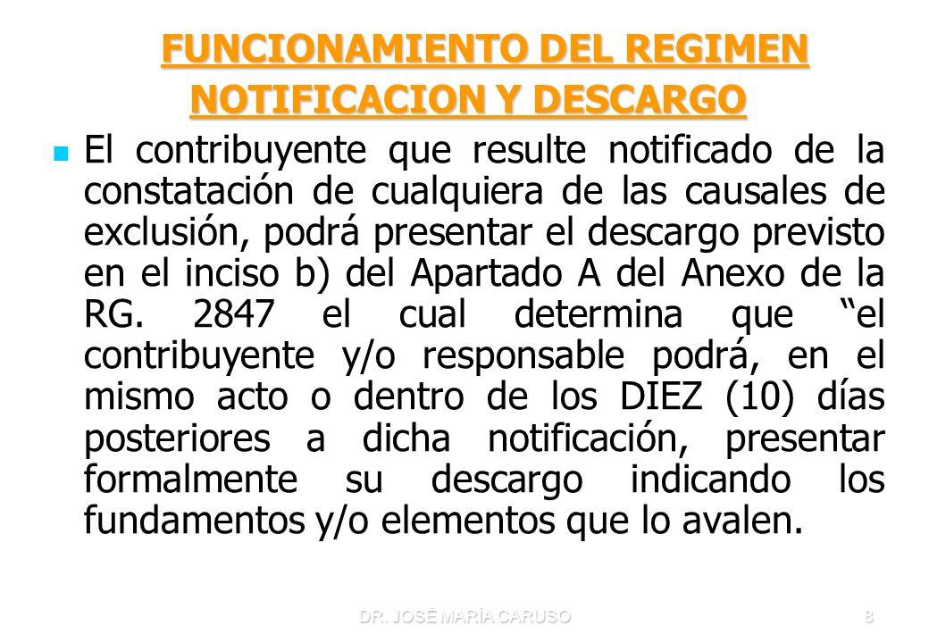 DR. JOSÉ MARÍA CARUSO8 FUNCIONAMIENTO DEL REGIMEN FUNCIONAMIENTO DEL REGIMEN NOTIFICACION Y DESCARGO El contribuyente que resulte notificado de la con