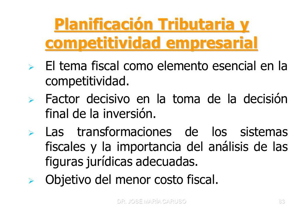 DR. JOSÉ MARÍA CARUSO83 Planificación Tributaria y competitividad empresarial El tema fiscal como elemento esencial en la competitividad. Factor decis